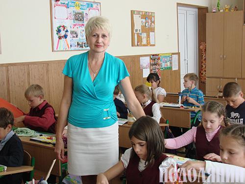 Людмила Футряк