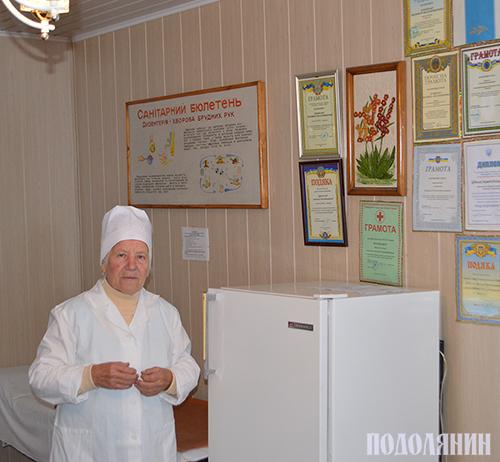 Людмила Дубінська