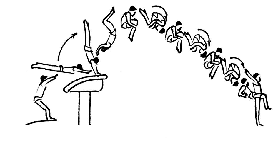 Схема стрибка The Radivilov