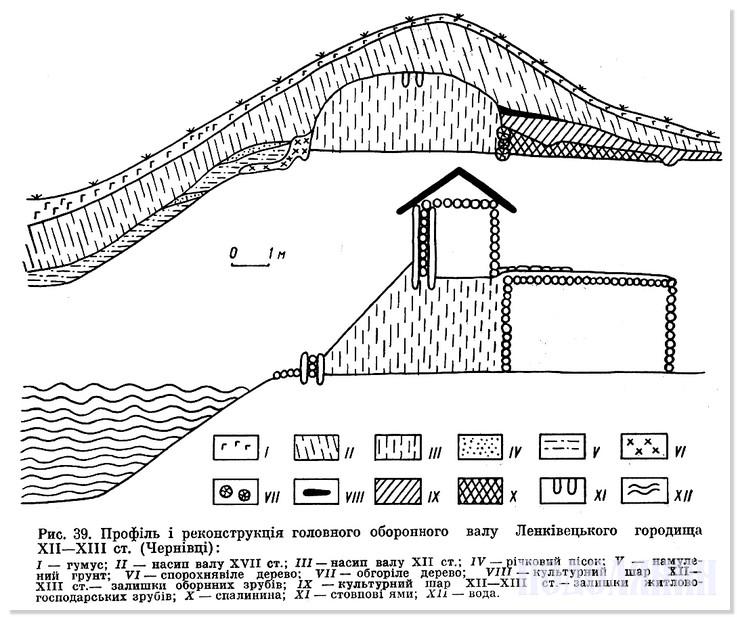 Відкритий давньоруський вал - ключ до таємниці походження Кам'янця