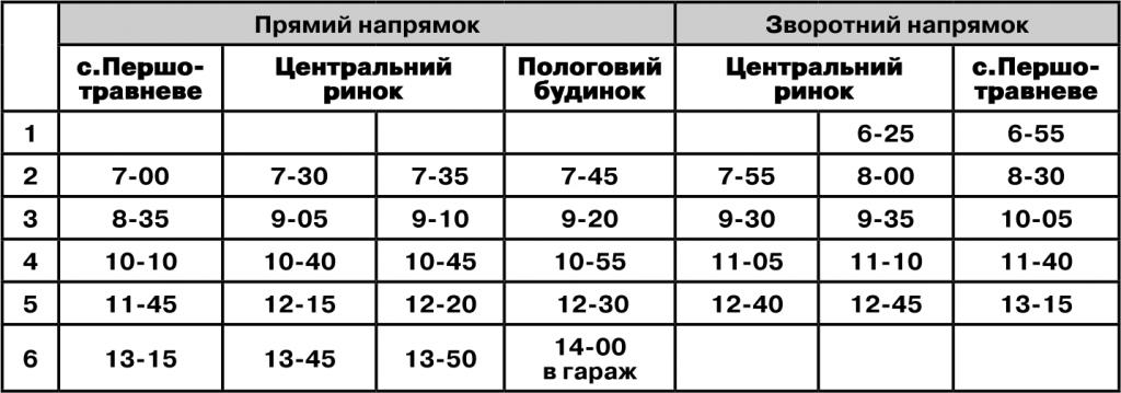 Розклад руху автобуса